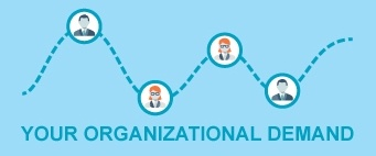 YourOrganizationalDemand
